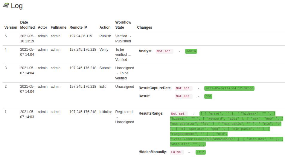 Analysis log in Bika Open Source LIMS
