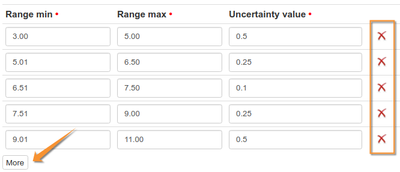 Configuring Result uncertainties in Bika and Senaite
