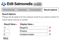 Bika Senaite Analysis Service with Results Options