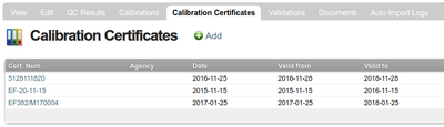 Instrument Calibration Certificates Bika Senaite Open Source LIMS