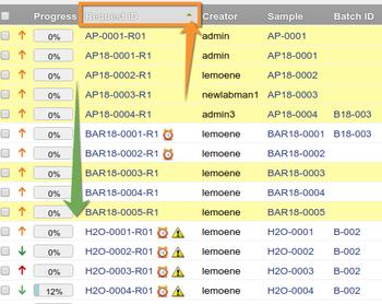 Bika Senaite  Open Source LIMS Table Column sorting