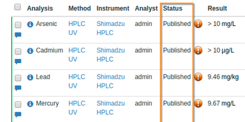 Results on invalid Sample view in Bika Open Source LIMS
